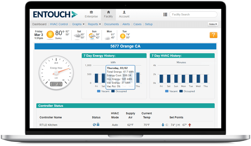 ENTOUCH.ONE dashboard